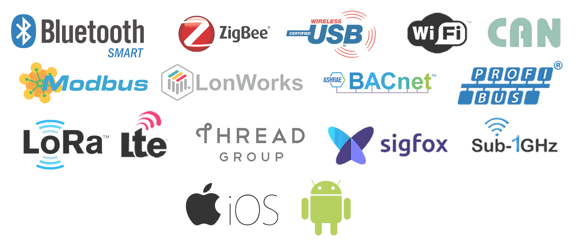 Bluetooth, WiFi, Android, iOS, LPWAN, USB, SigFox, Mesh, thread, Lora